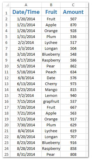 Menghitung Waktu Di Excel : menghitung, waktu, excel, Bagaimana, Menghitung, Rata-rata, Mingguan, Excel?