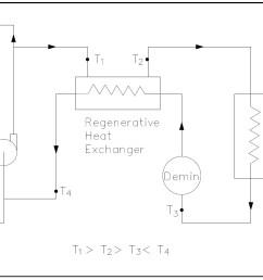 figure 12 regenerative heat exchanger [ 1729 x 911 Pixel ]
