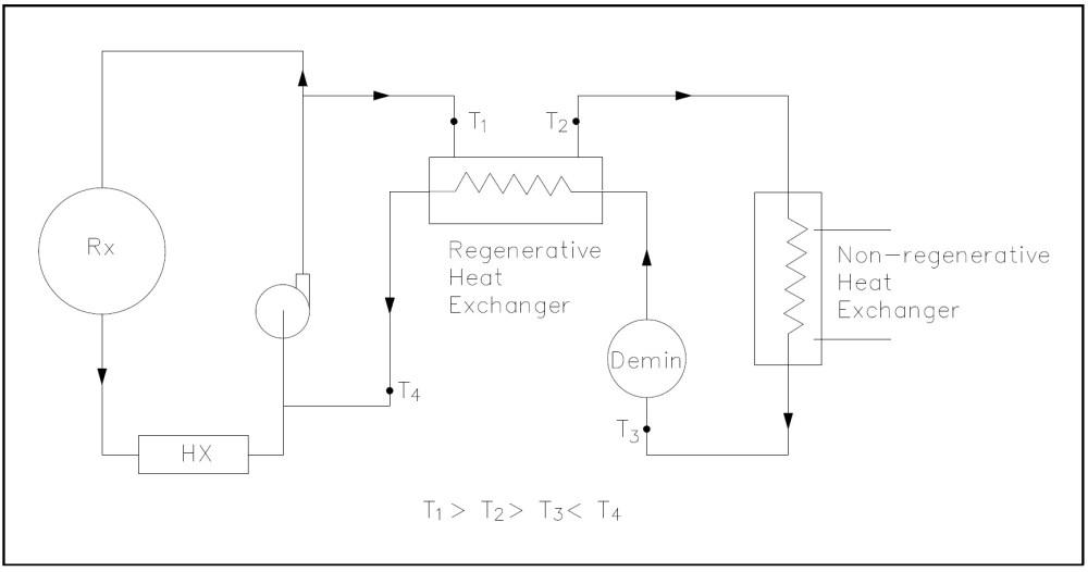 medium resolution of figure 12 regenerative heat exchanger