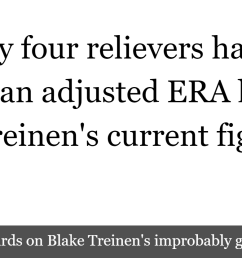 edwin diaz blake treinen and the greatest reliever seasons ever fangraphs baseball [ 1596 x 833 Pixel ]