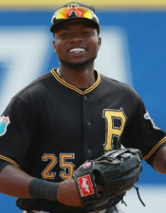 Welcome to the depth chart review every week   ll be going over injuries lineup changes and transactions around big leagues how they affect also fantasy baseball fantasypros rh