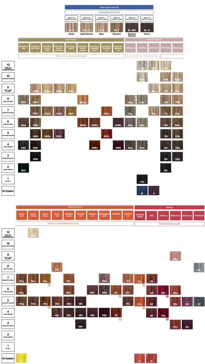 Redken fusion color chart image collections free any chart examples color fusion color chart image collections free any chart examples joico age defy color chart choice nvjuhfo Images