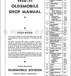 oldsmobile cutl fuse box isuzu fuse box wiring diagram 2002 oldsmobile bravada fuse box location oldsmobile [ 853 x 1200 Pixel ]