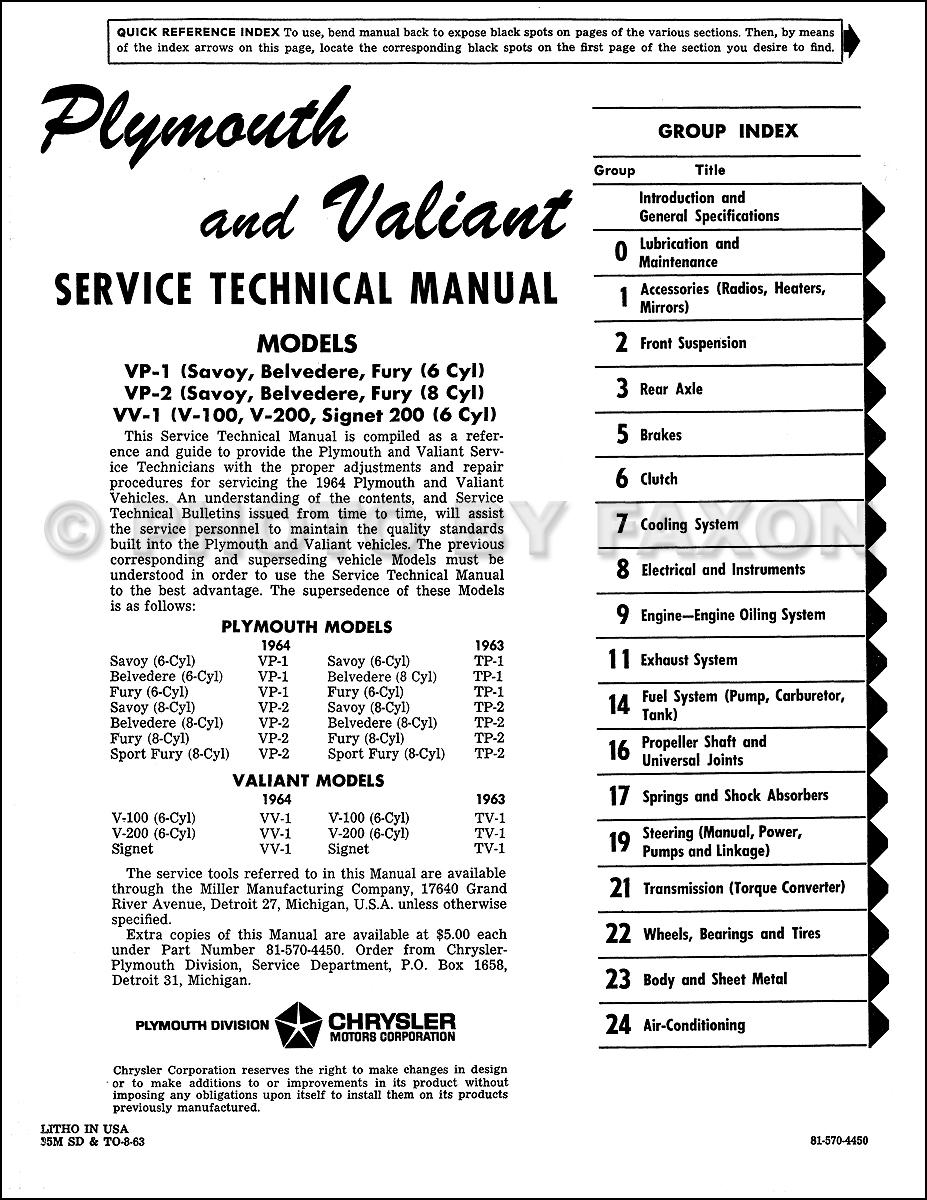 1964 Plymouth Repair Shop Manual Reprint for all models