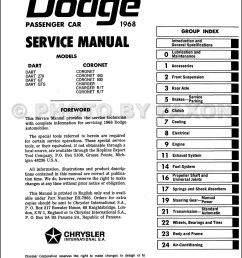 1968 dodge charger wiring diagram wiring diagram portal 2010 dodge charger trunk fuse box diagram 1968 [ 926 x 1200 Pixel ]