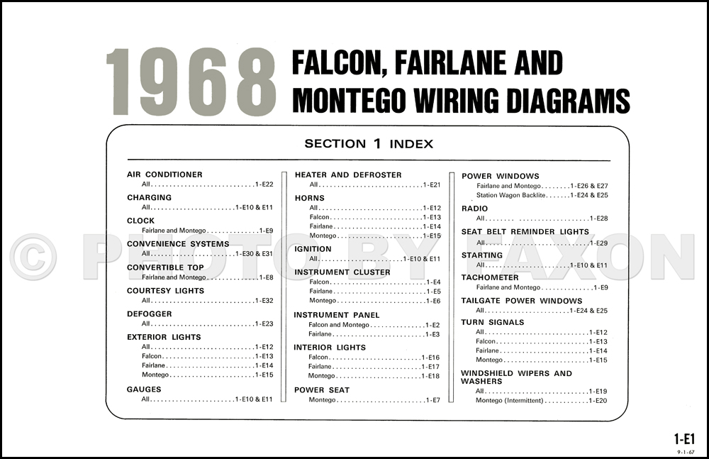 1968 Ford Falcon Fairlane Ranchero Mercury Montego Wiring Diagram