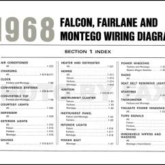Ef Falcon Wiring Diagram Stereo 2015 F650 Ford Fairmont Aspire ~ Elsalvadorla