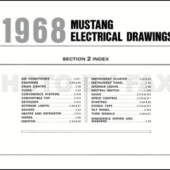 1925 Model T Ford Wiring Diagram Muscular System Without Labels 1968 Mustang Original