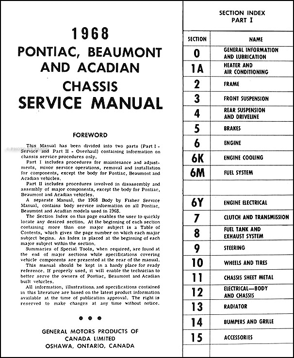 1968 Pontiac, Acadian, & Beaumont Repair Shop Manual