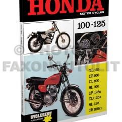 Honda Cb400 Four Wiring Diagram S15 Sr20det For 1975 Cb750f Diagram, 1975, Get Free Image About