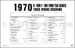1970 Ford F100 F250 F350 Wiring Diagram Original Factory Pickup Truck Electrical | eBay