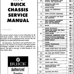 Exploded Axon Diagram Hibiscus Flower Parts 1970 Buick Repair Shop Manual Original - All Models