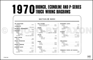 1970 Ford Bronco, Econoline and PSeries Foldout Wiring