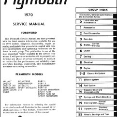 1973 Dodge Dart Sport Wiring Diagram 2013 Ford Fusion Fuse Box 1963 Plymouth Valiant | Get Free Image About