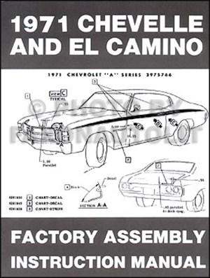 1971 Chevelle Wiring Diagram  Wiring Diagram And Schematics