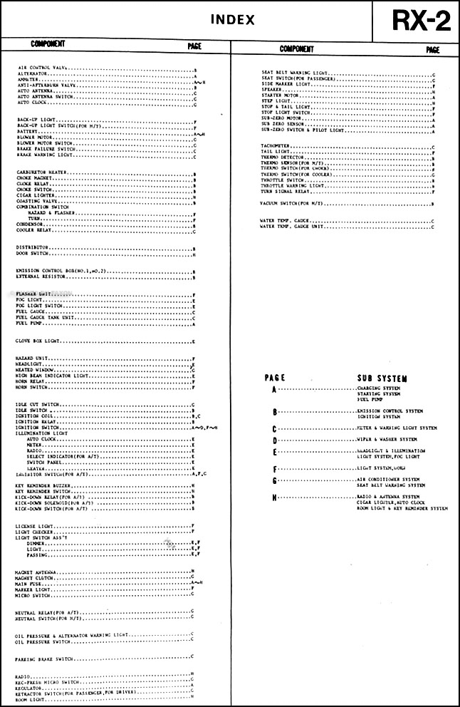 1973 Mazda RX-2 and RX-3 Original Wiring Diagram