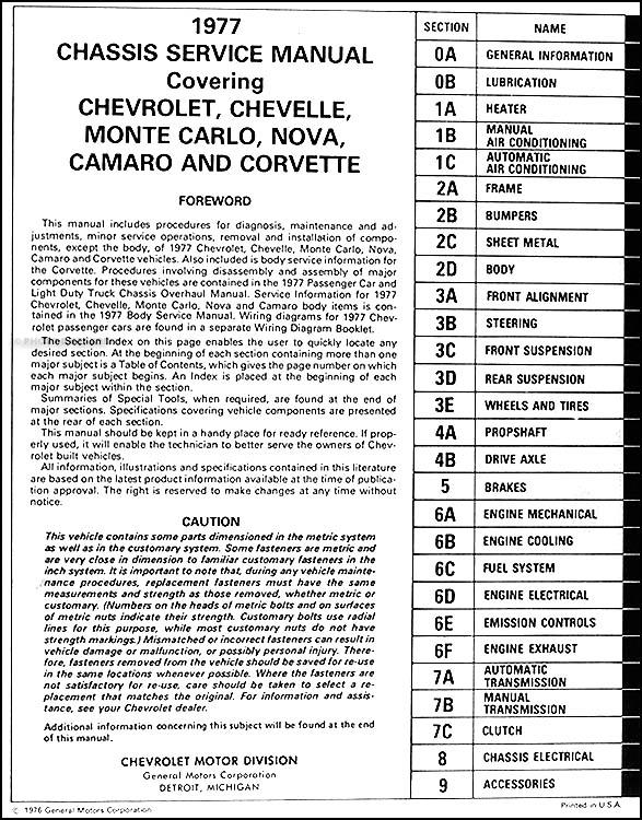 1977 chevrolet vega wiring diagram all generation wiring schematics - 1977  nova wiring diagram