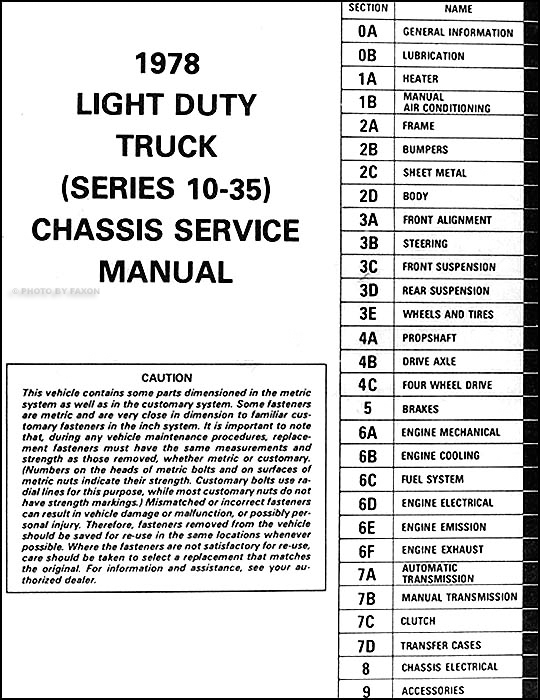 Manual Chevy Van 1984 Box Fuse : 30 Wiring Diagram Images