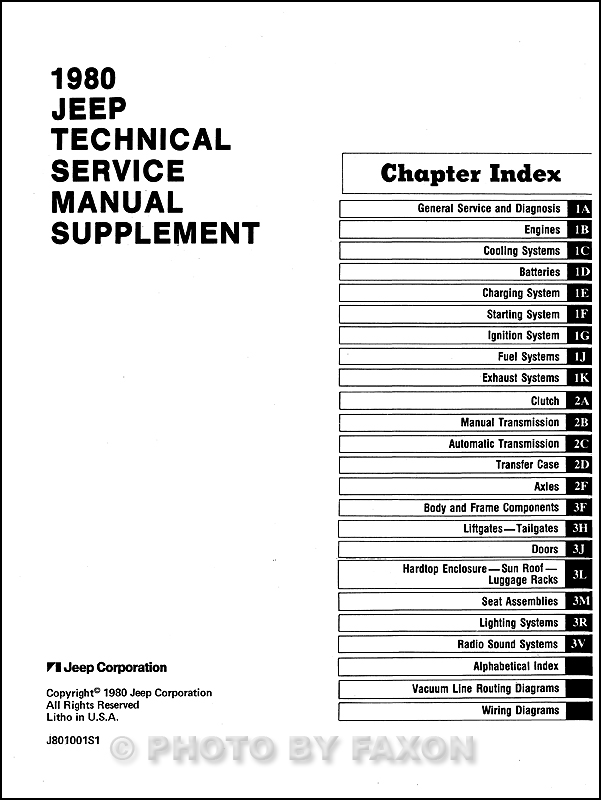 1980 Jeep Repair Shop Manual Reprint- All models