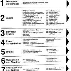1993 Volvo 240 Wiring Diagrams Porsche Cayenne Radio Diagram 1983-1993 Bentley Repair Shop Manual Dl Gl Se
