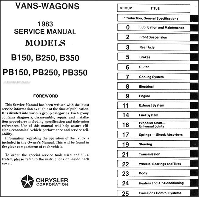 1990 dodge ram van b250 fuse box everything wiring diagram1990 dodge ram van b250 fuse box dodge b250 van wiring diagram 1990 dodge ram van b250 fuse box