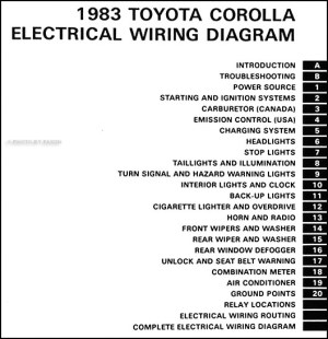 1983 Toyota Corolla Wiring Diagram Manual Original