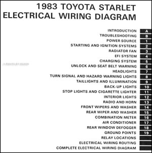 1983 Toyota Starlet Wiring Diagram Manual Original