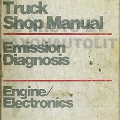 1984 Ford E350 Wiring Diagram Hpm Light Patrol Security Sensor For Great Installation Of Engine Diagnosis Manual Original All Truck Models Rh Faxonautoliterature Com 2006 Econoline
