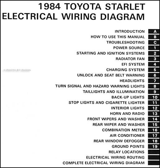 1984 Toyota Starlet Wiring Diagram Manual Original