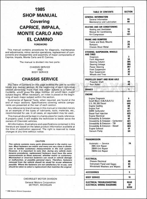 small resolution of 1985 monte carlo fuse box diagram in addition monte carlo wiring