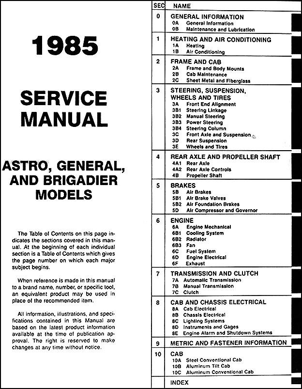 famous gmc astro 95