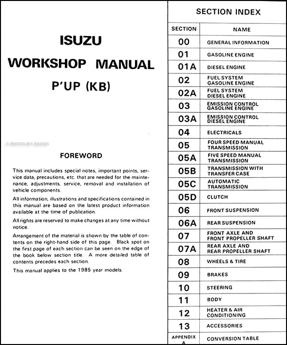 1985 Isuzu P'Up Repair Shop Manual Factory Reprint