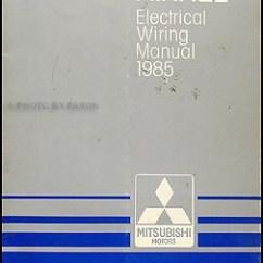 Mitsubishi Mirage 1998 Stereo Wiring Diagram Smeg Wall Oven Worksheet And 1985 Manual Original Rh Faxonautoliterature Com