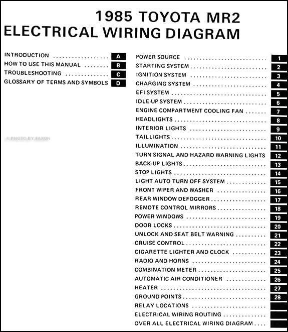 1989 toyota pickup radio wiring diagram - wiring diagram | 661