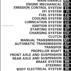 Dodge Trailer Wiring Diagram 6 Pin Seymour Duncan Diagrams Humbuckers 1986 Toyota Truck Schematic - Somurich.com