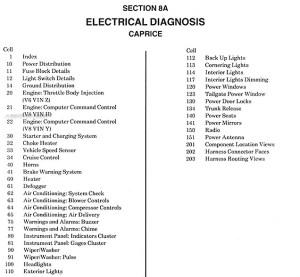 1987 Chevy Electrical Diagnosis Manual Caprice, Monte Carlo, El Camino, GMC Caballero