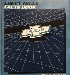 1987 chevy gmc p forward control wiring diagram motorhome and stepvan p20 p30 p2500 p3500 [ 1000 x 1179 Pixel ]
