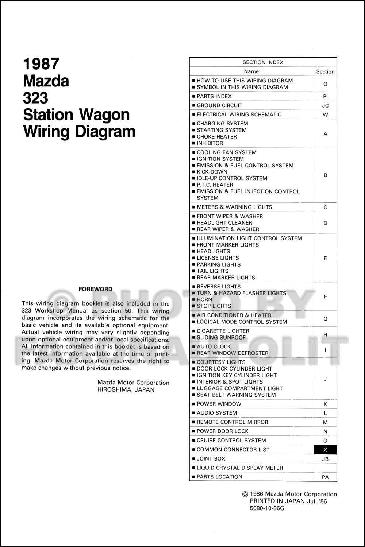 1987 Mazda 323 Station Wagon Wiring Diagram Manual Original