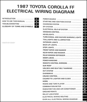 1987 Toyota Corolla FWD Wiring Diagram Manual Original
