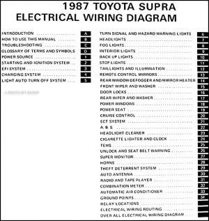 1987 Toyota Supra Wiring Diagram Manual Original