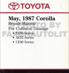 1988 ae92 toyota corolla wiring diagram wiring diagrams scematic 2003 toyota corolla wiring diagram 1988 1992 [ 800 x 1040 Pixel ]