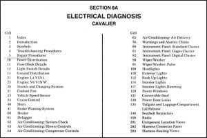 1988 Chevy Cavalier Electrical Diagnosis Manual Original