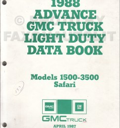 light wiring diagram 1989 gmc r3500 data wiring diagrams u2022 light wiring diagram 1989 gmc [ 1000 x 1311 Pixel ]