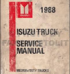 isuzu fvr truck wiring diagram 1988 isuzu tilt truck repair shop manual ftr fvr fsr [ 800 x 1048 Pixel ]