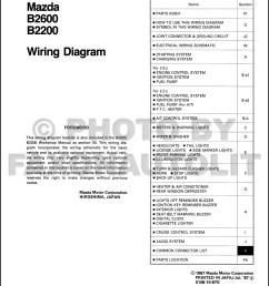 1988 mazda b2600 wiring diagram layout wiring diagrams u2022 98 mazda 626 headlight replacement mazda [ 1000 x 1322 Pixel ]