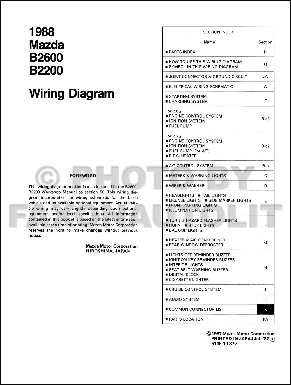 medium resolution of 1988 mazda b2600 wiring diagram layout wiring diagrams u2022 98 mazda 626 headlight replacement mazda