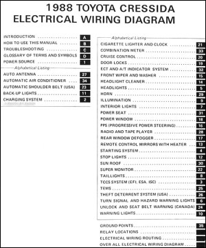 1988 Toyota Cressida Wiring Diagram Manual Original