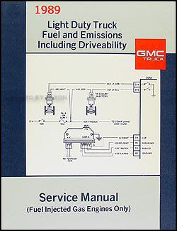 1989 GMC Suburban, Jimmy, RV Pickup Wiring Diagram Original
