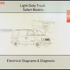 Integra Wiring Harness Diagram How To Wire A 3 Phase Motor Gmc Safari 1989 Van Manual Originalgmc 7