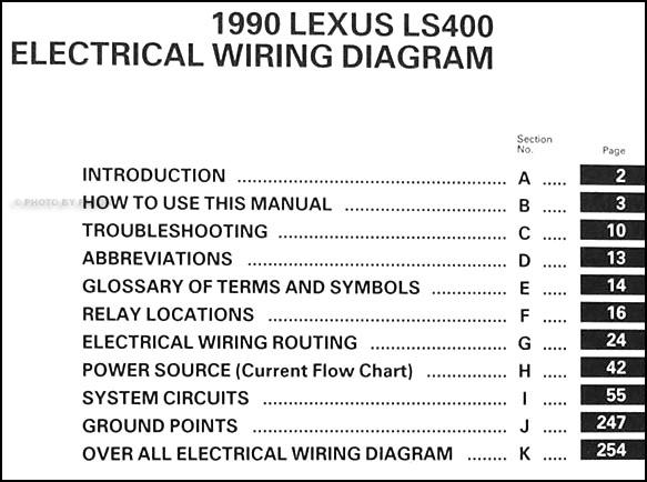 1990 Lexus LS 400 Wiring Diagram Manual Original